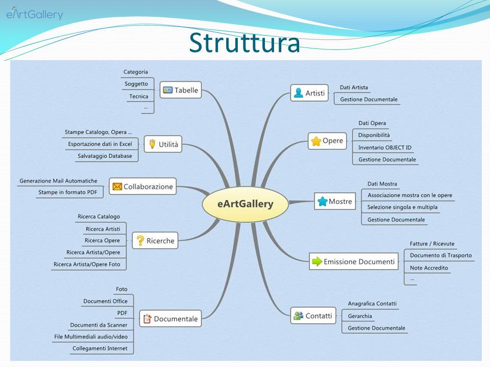 Soluzioni gestionali per il mondo dell'arte - Lg Software - eArtGallery